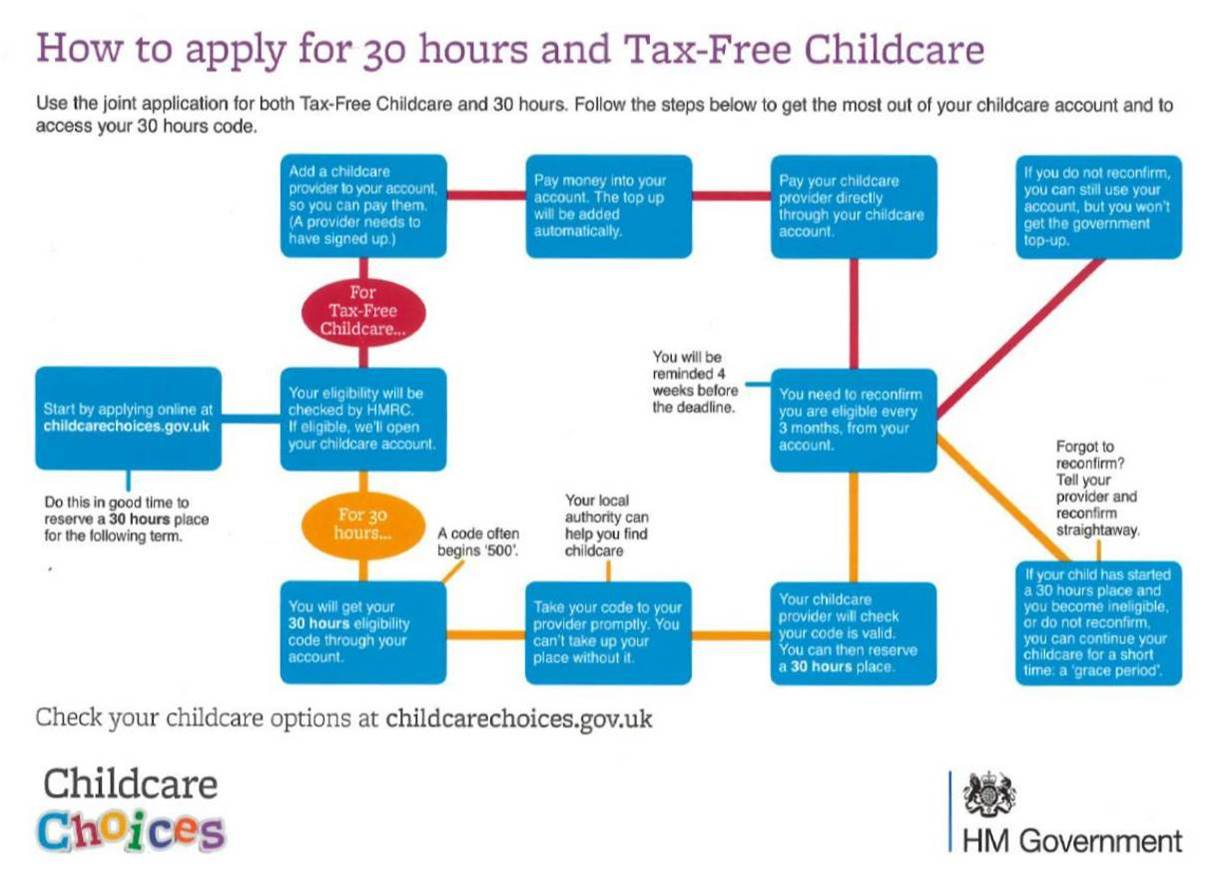 Childcare choices 2(1)